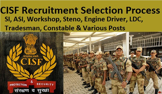 CISF Selection Process