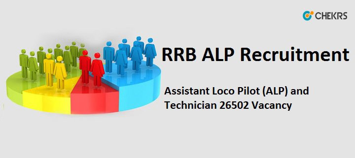 RRB Assistant Loco Pilot Recruitment