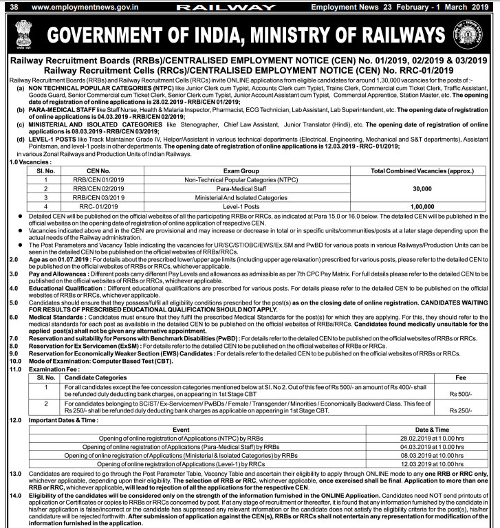 RRB Stenographer Apply Online 2019 Jobs Railway Ministerial