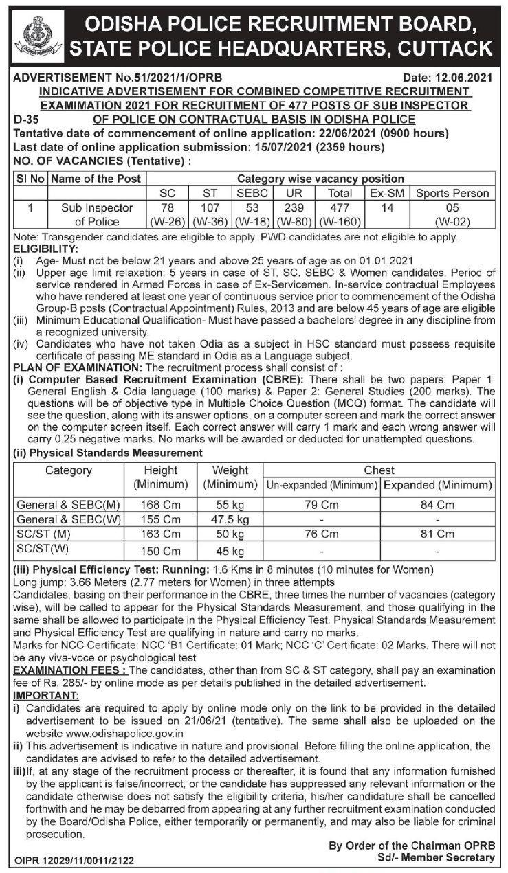 odisha si recruitment 2021